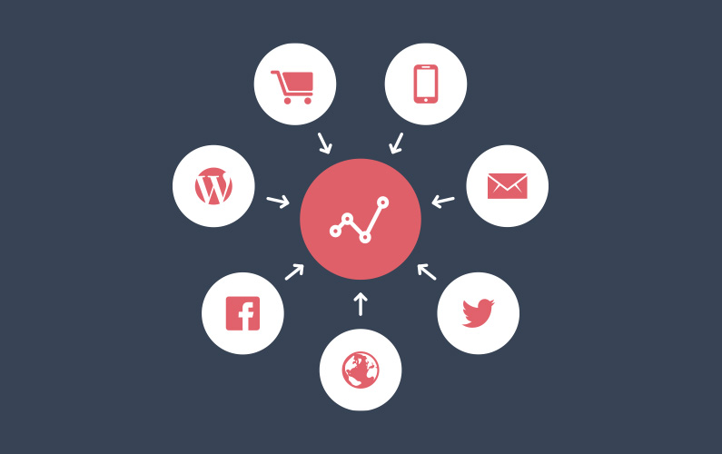 Measuring Multichannel Marketing: Why You Need It and How to Do It